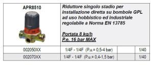 Scheda Riduttore APR8510